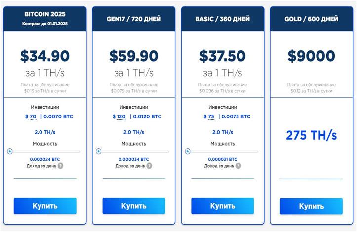 Тарифы CryptoUniverse на добычу Bitcoin (BTC)